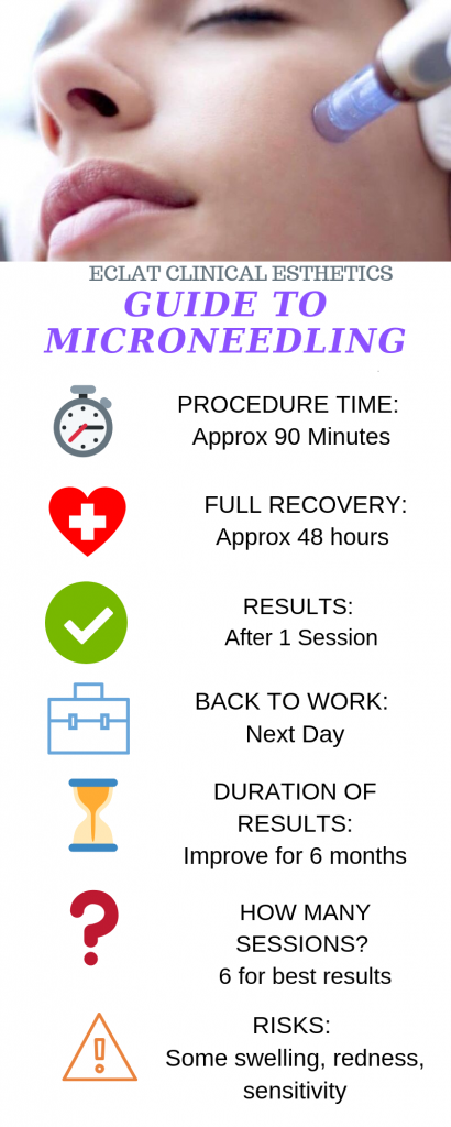 Microneedling facial medical skin care information